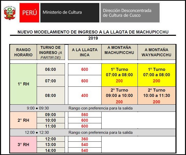 entry times for Machu Picchu