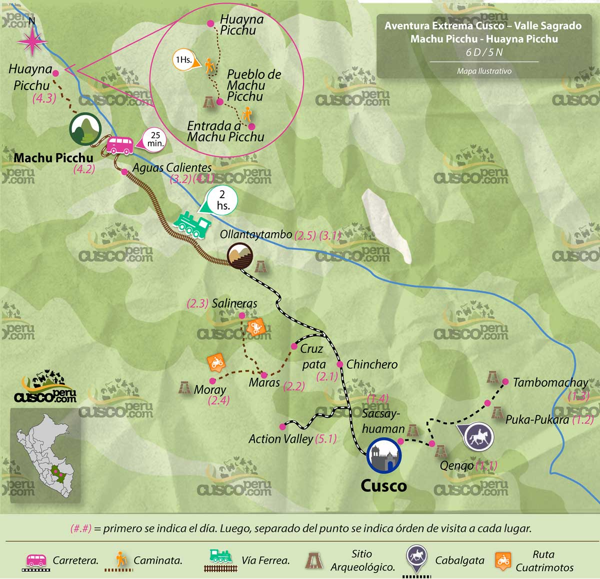 mapa tour de aventuira extrema action valley 6 dias