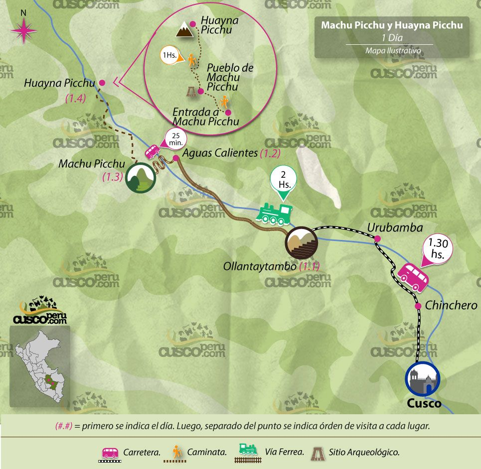 map tour machu picchu and huayna picchu 1 day