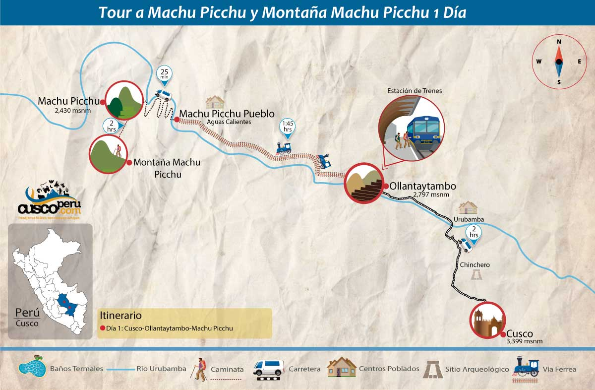 Map Full Day Machu Picchu Tour + Machu Picchu Mountain